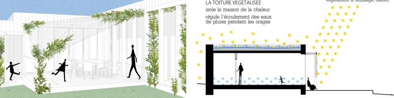 Sacbé Architecture | Maison bioclimatique