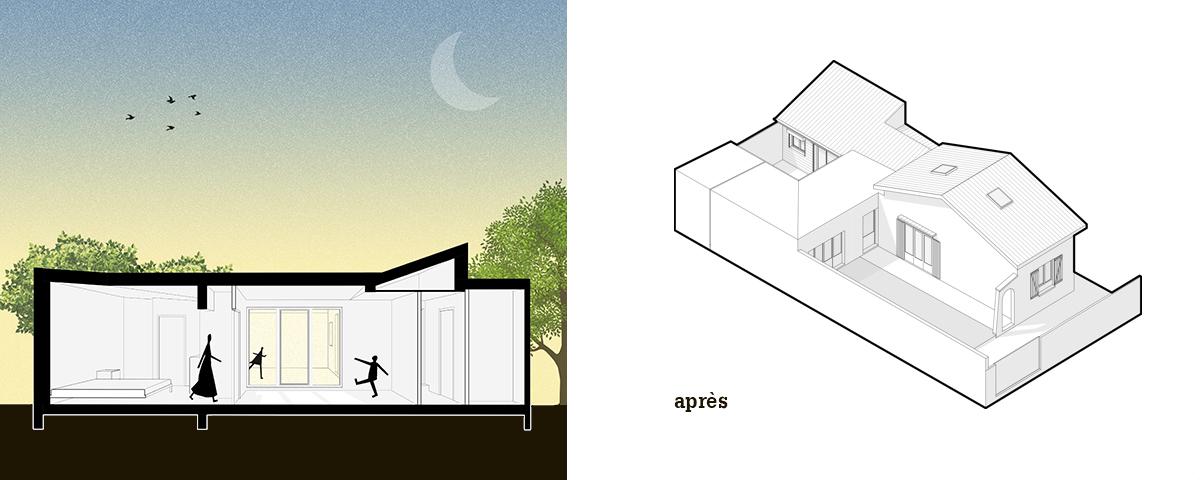 extension d'une maison | Sacbé Architectes Bordeaux 2
