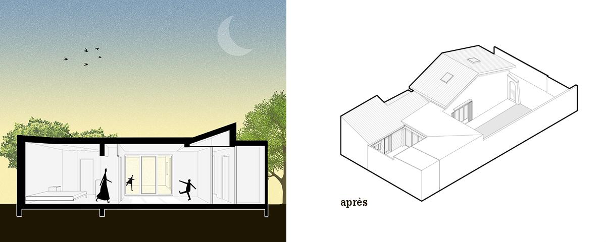 extension d'une maison | Sacbé Architectes Bordeaux 4