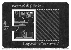avez-vous deja pense a agrandir votre maison | Sacbé Architectes Bordeaux